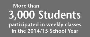 More than 3,000 Students Reached in the 2014/15 School Year